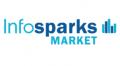 InfoSpark Logo
